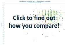 Compare_img
